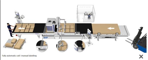 CNC Nesting Machine